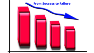 Anxiety for success and failure  How to get over the fear of failure?